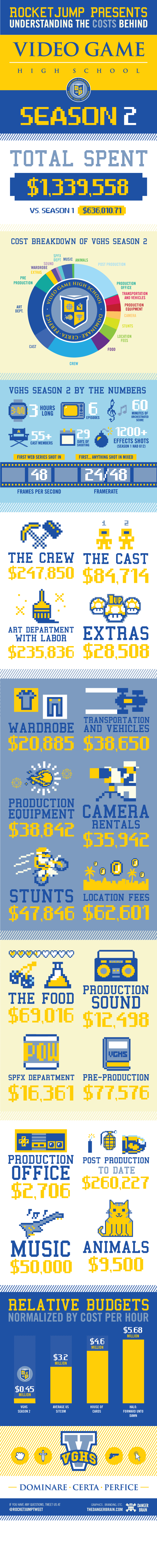 VGHS_S2_Infographic-1